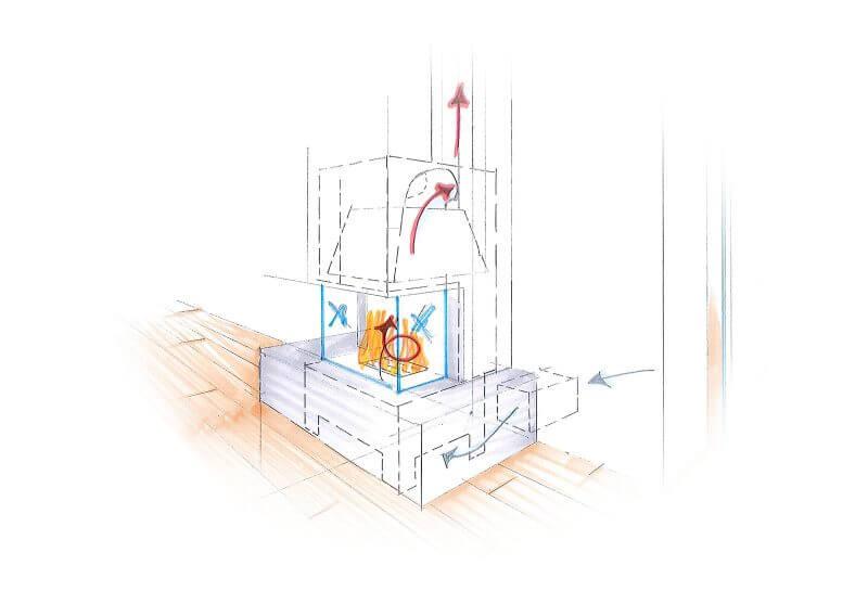 Illustration der Funktionsweise eines Heizkamins